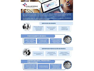Soporte editorial, diseño y publicaciones