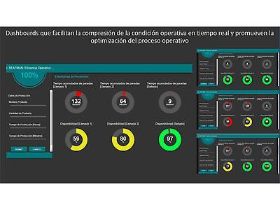DIGITALIZACION DE ENERGÍA Y PRODUCCIÓN